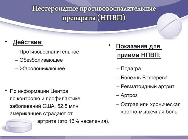 Nicht-steroidale Antirheumatika (NSAR)
